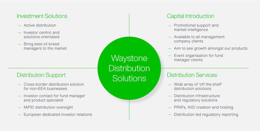 Waystone Distribution Solutions
